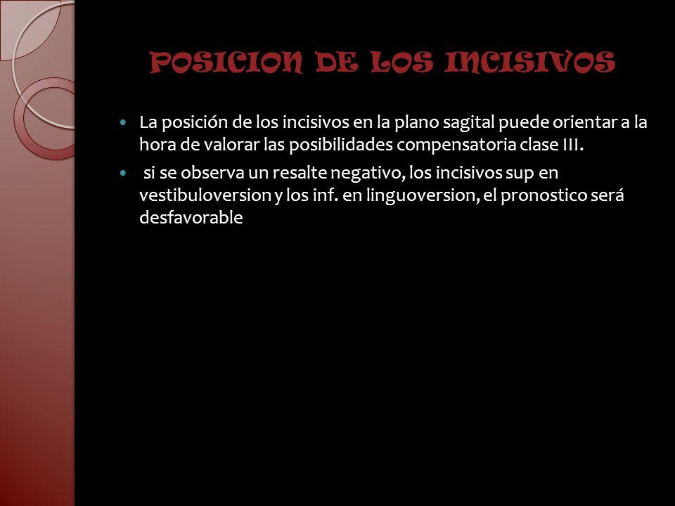 POSICION DE LOS INCISIVOS