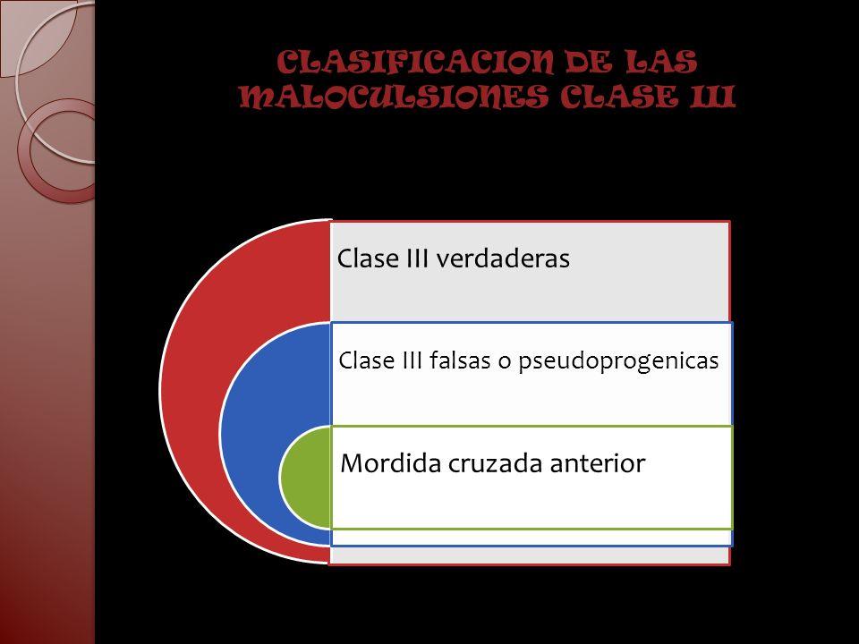 CLASIFICACION DE LAS MALOCULSIONES CLASE III