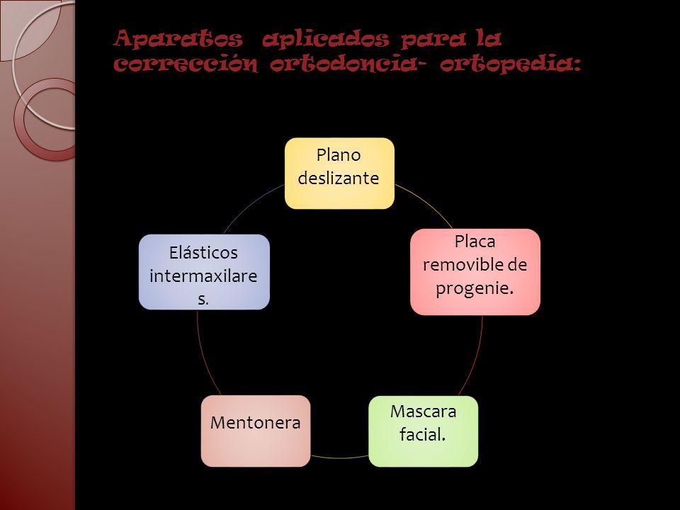 Aparatos aplicados para la corrección ortodoncia- ortopedia: