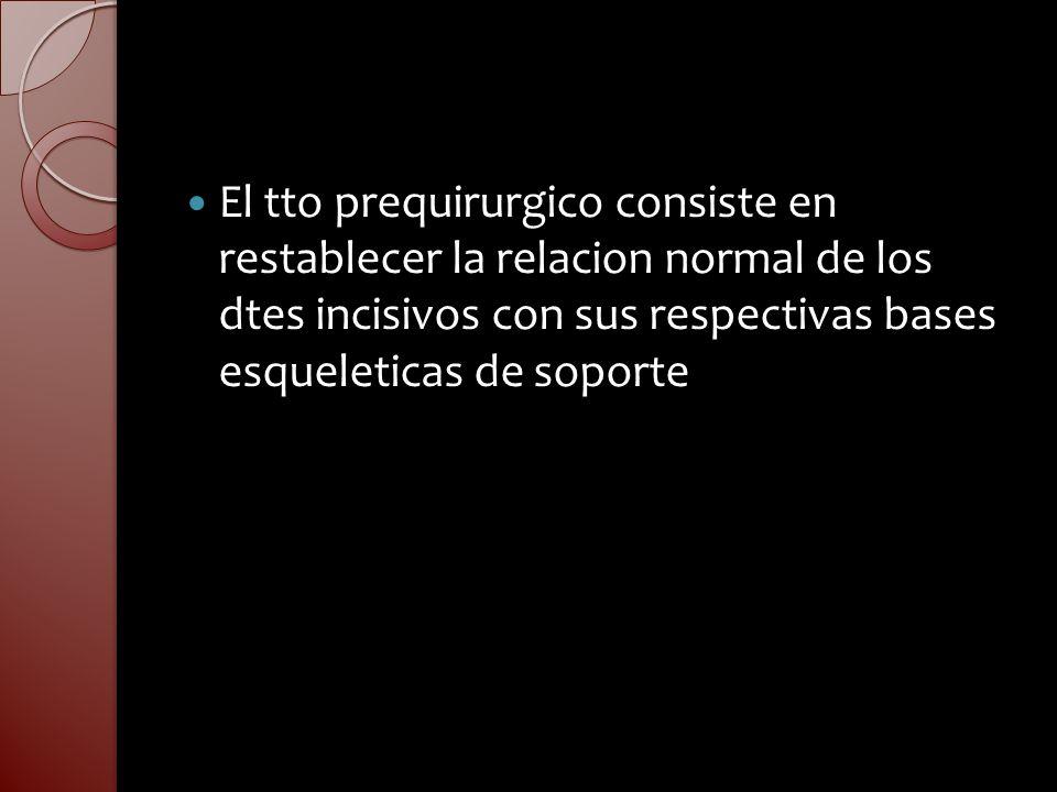 El tto prequirurgico consiste en restablecer la relacion normal de los dtes incisivos con sus respectivas bases esqueleticas de soporte