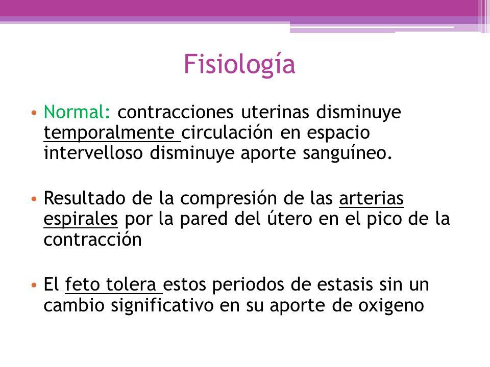 Fisiología Normal: contracciones uterinas disminuye temporalmente circulación en espacio intervelloso disminuye aporte sanguíneo.