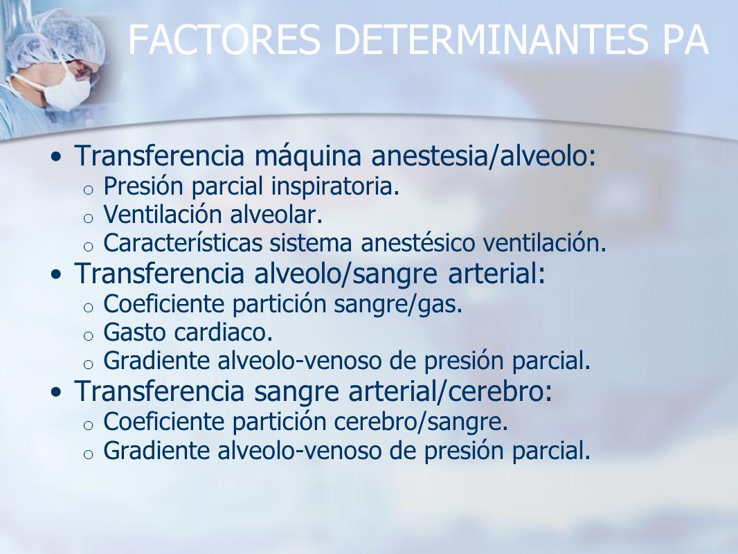 FACTORES DETERMINANTES PA