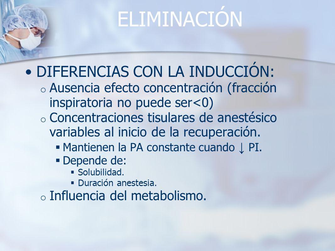 ELIMINACIÓN DIFERENCIAS CON LA INDUCCIÓN: