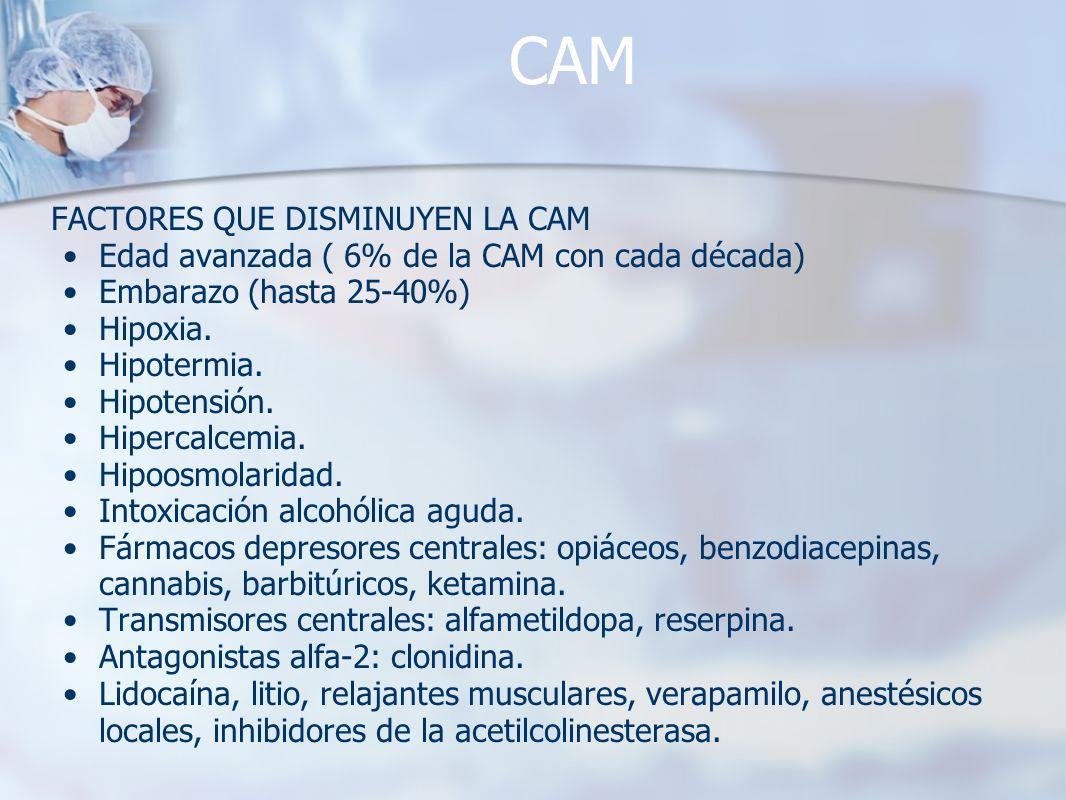 CAM FACTORES QUE DISMINUYEN LA CAM