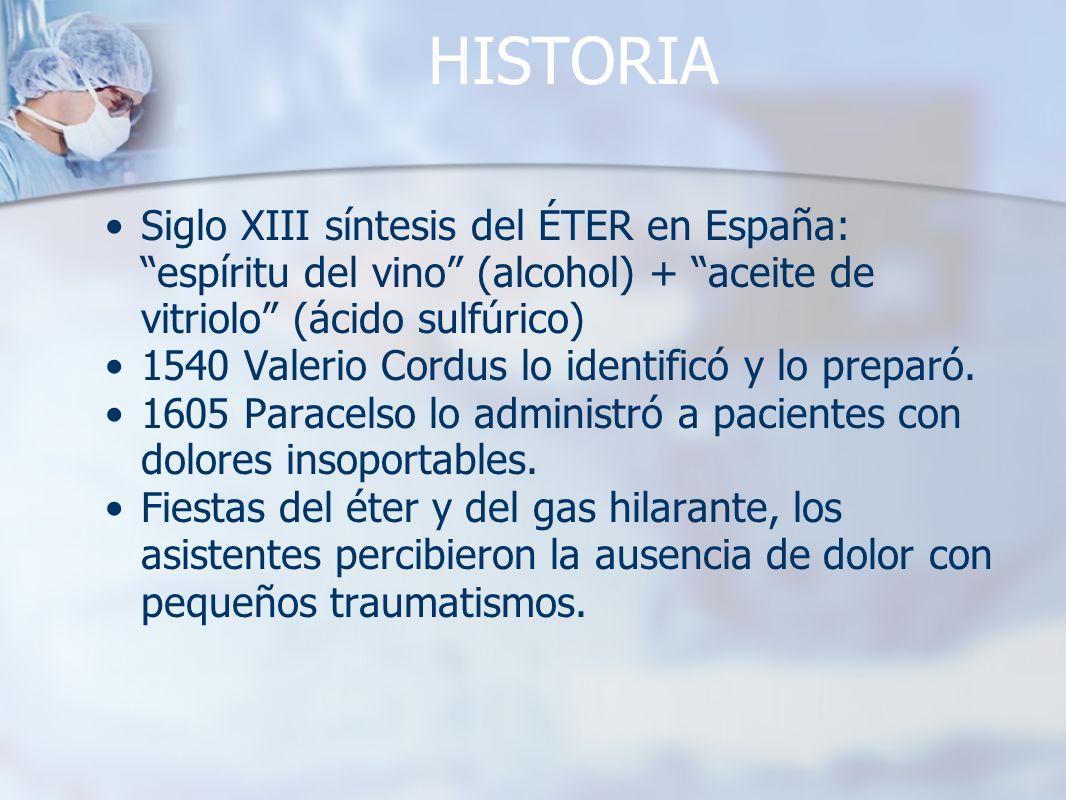 HISTORIA Siglo XIII síntesis del ÉTER en España: espíritu del vino (alcohol) + aceite de vitriolo (ácido sulfúrico)
