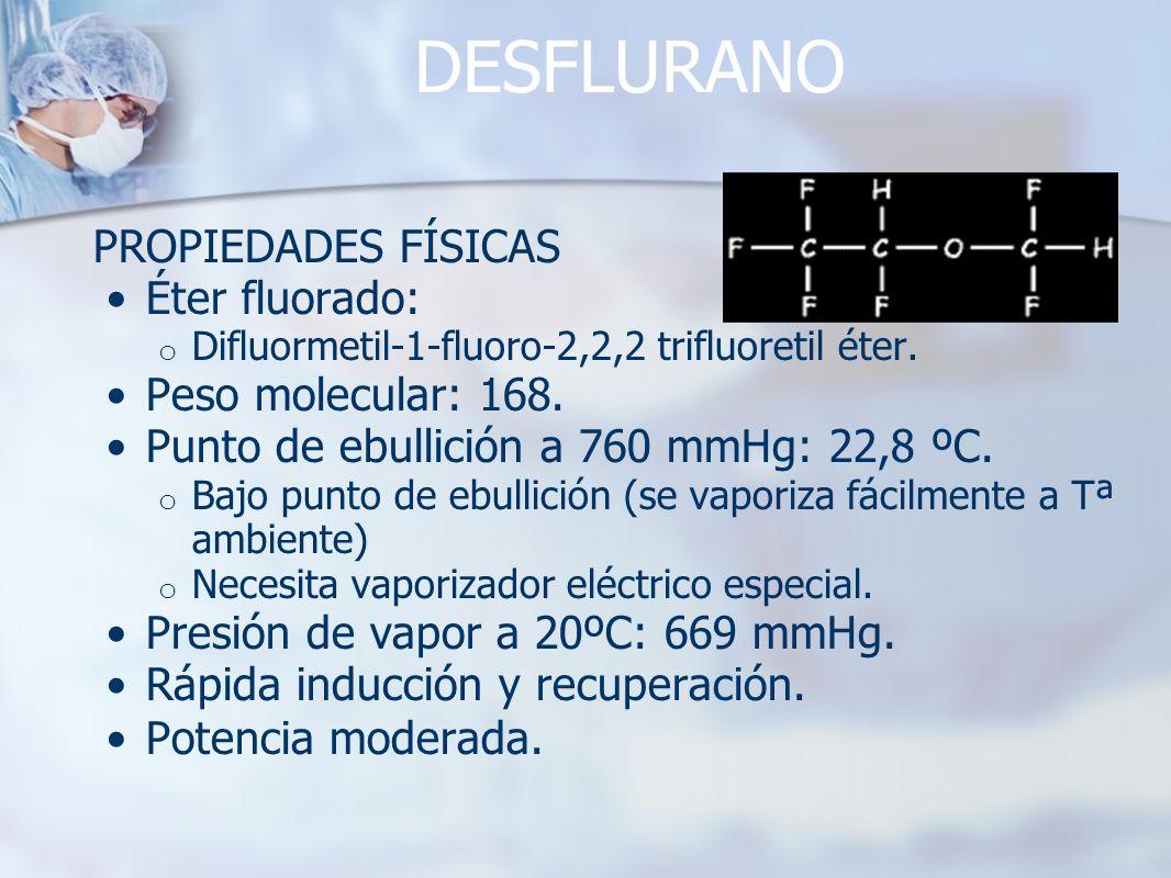 DESFLURANO PROPIEDADES FÍSICAS Éter fluorado: Peso molecular: 168.