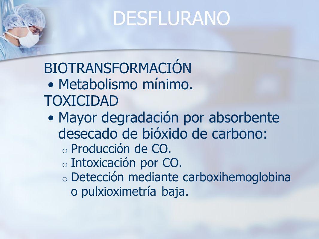 DESFLURANO BIOTRANSFORMACIÓN Metabolismo mínimo. TOXICIDAD