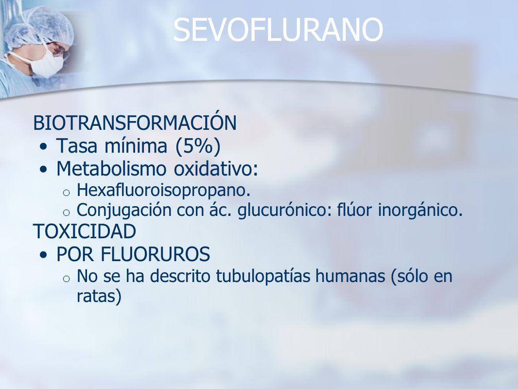 SEVOFLURANO BIOTRANSFORMACIÓN Tasa mínima (5%) Metabolismo oxidativo: