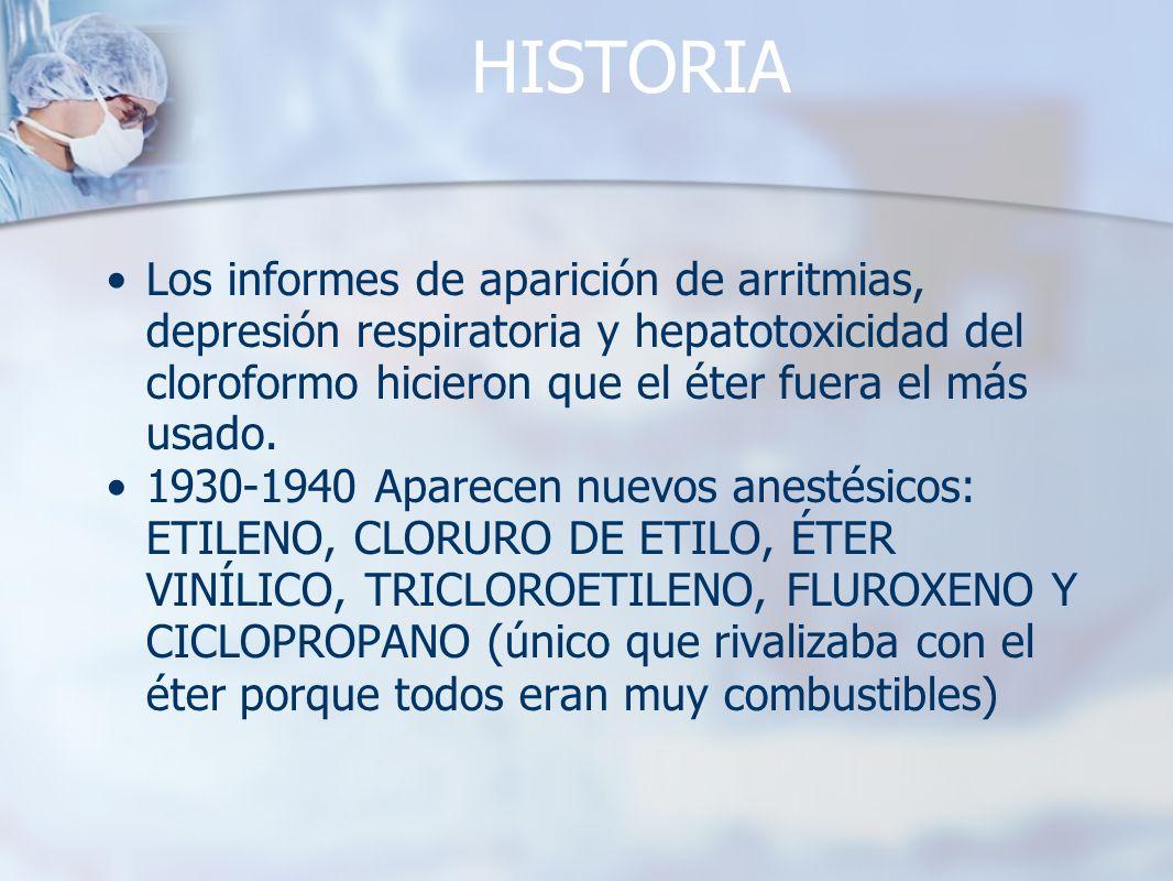 HISTORIA Los informes de aparición de arritmias, depresión respiratoria y hepatotoxicidad del cloroformo hicieron que el éter fuera el más usado.