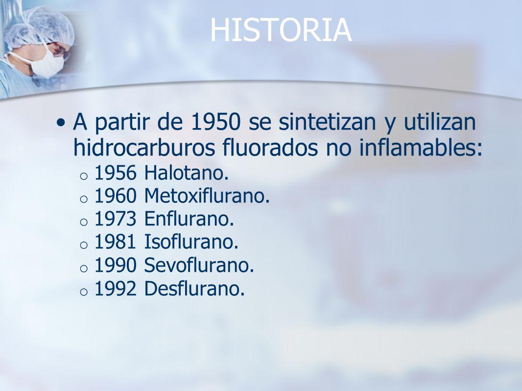 HISTORIA A partir de 1950 se sintetizan y utilizan hidrocarburos fluorados no inflamables: 1956 Halotano.