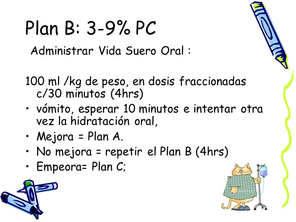 Plan B: 3-9% PC Administrar Vida Suero Oral :
