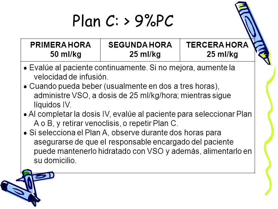 Plan C: > 9%PC PRIMERA HORA 50 ml/kg SEGUNDA HORA 25 ml/kg
