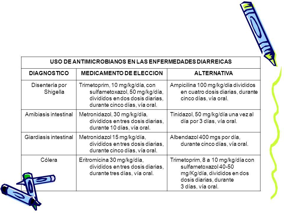 USO DE ANTIMICROBIANOS EN LAS ENFERMEDADES DIARREICAS DIAGNOSTICO