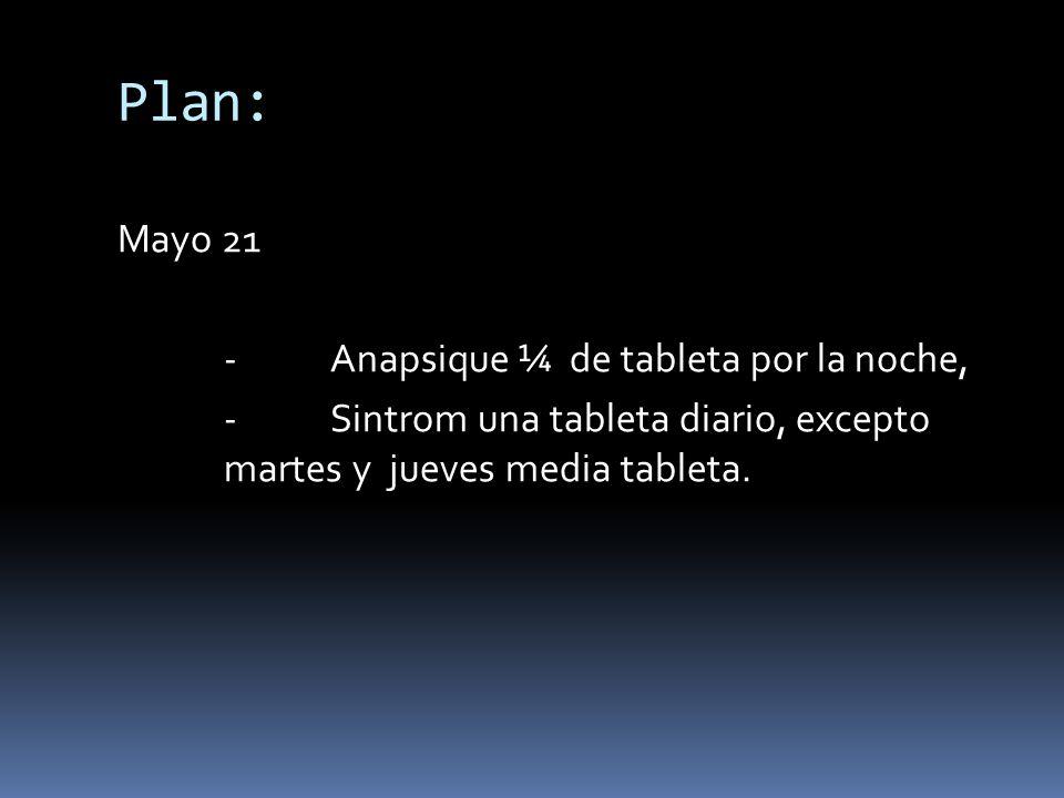 Plan: Mayo 21 - Anapsique ¼ de tableta por la noche,