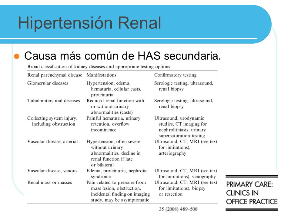 Hipertensión Renal Causa más común de HAS secundaria.