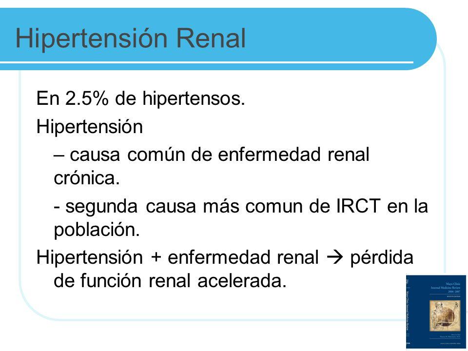 Hipertensión Renal