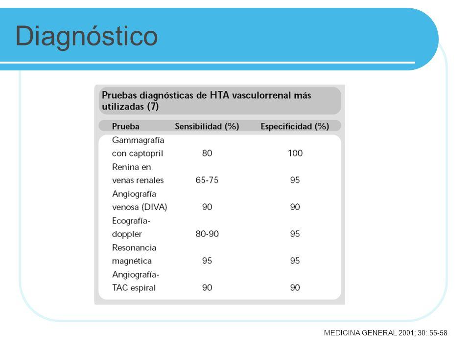 Diagnóstico MEDICINA GENERAL 2001; 30: 55-58