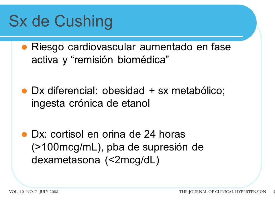 Sx de Cushing Riesgo cardiovascular aumentado en fase activa y remisión biomédica