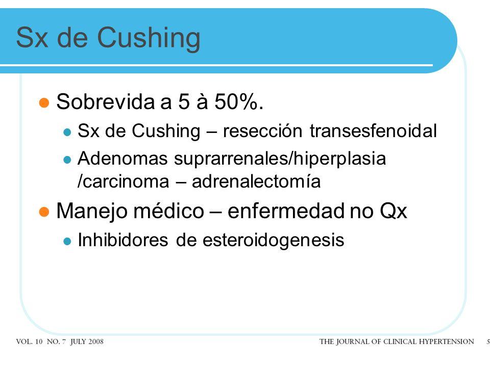 Sx de Cushing Sobrevida a 5 à 50%. Manejo médico – enfermedad no Qx