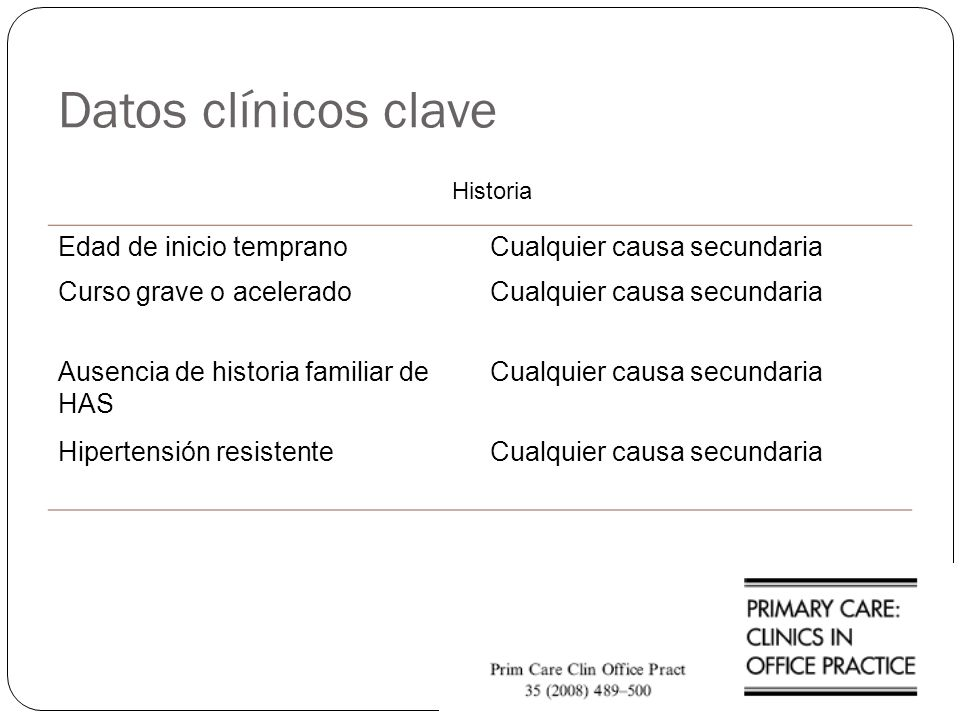 Datos clínicos clave Edad de inicio temprano