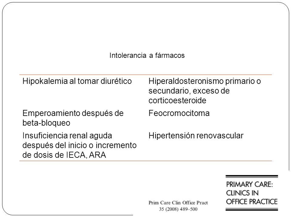 Hipokalemia al tomar diurético