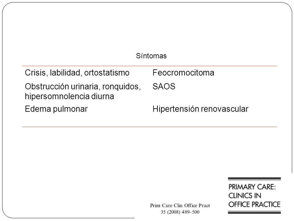 Crisis, labilidad, ortostatismo Feocromocitoma