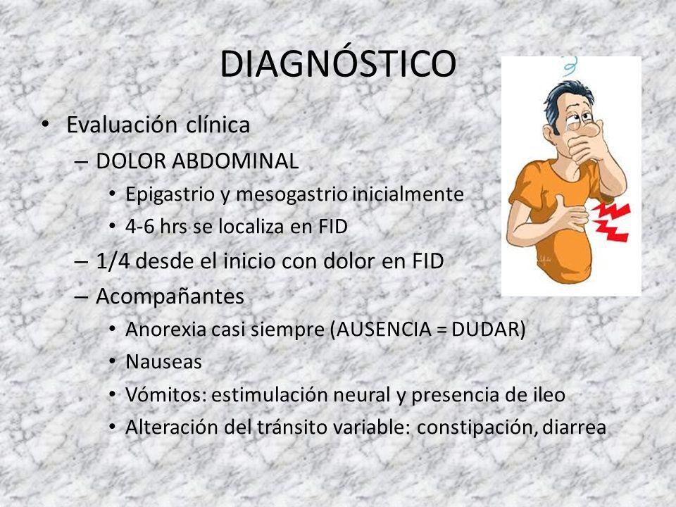 DIAGNÓSTICO Evaluación clínica DOLOR ABDOMINAL