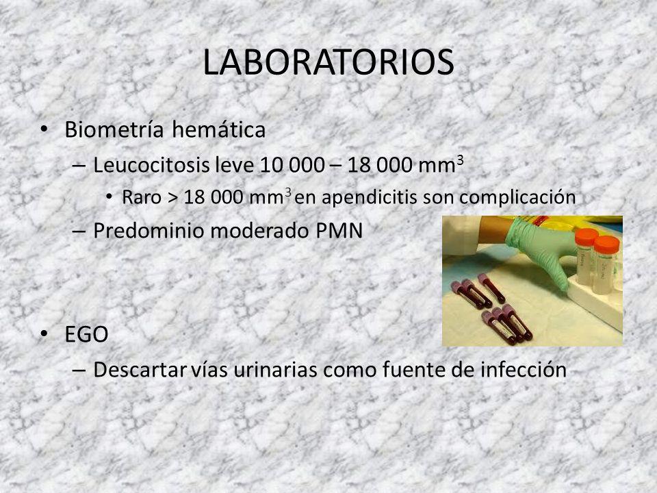 LABORATORIOS Biometría hemática EGO