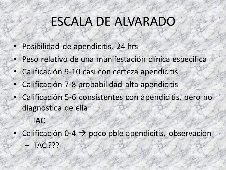 ESCALA DE ALVARADO Posibilidad de apendicitis, 24 hrs