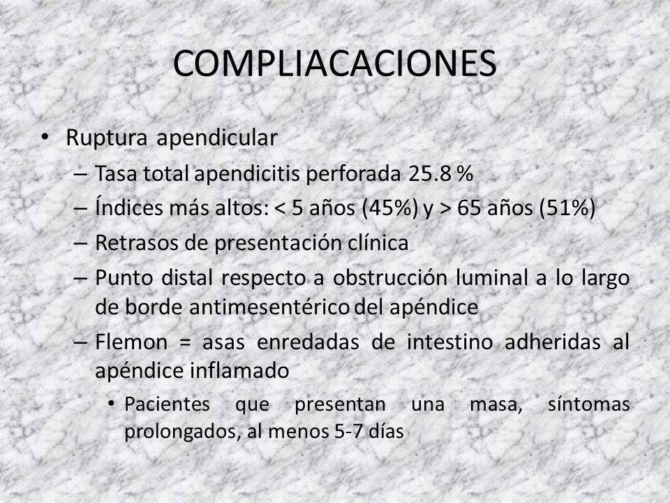 COMPLIACACIONES Ruptura apendicular