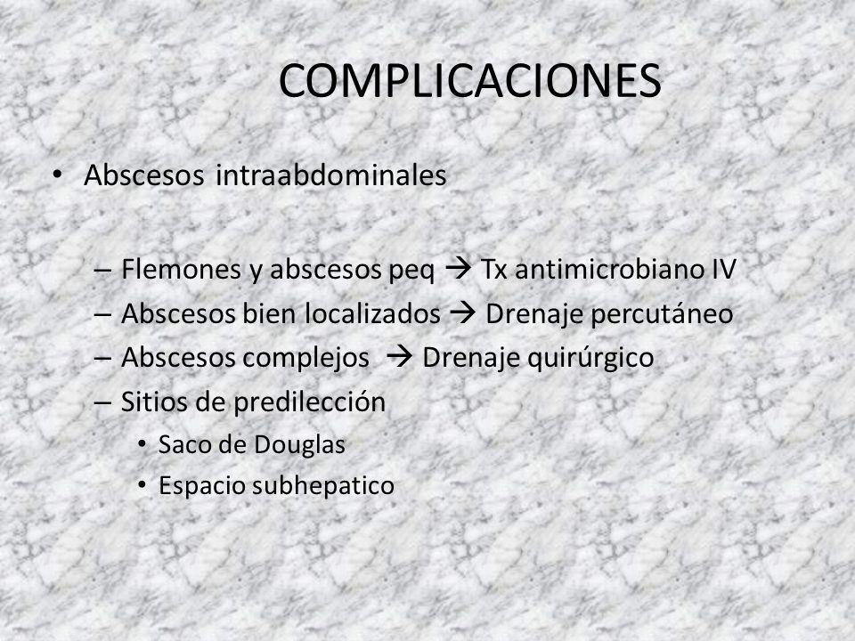 COMPLICACIONES Abscesos intraabdominales