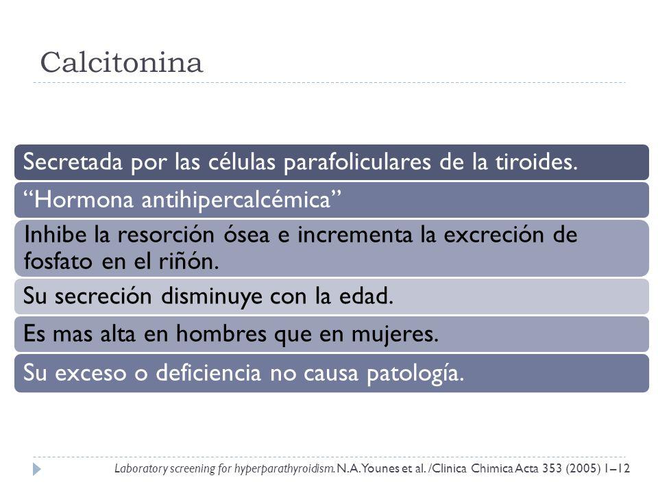 Calcitonina Secretada por las células parafoliculares de la tiroides. Hormona antihipercalcémica