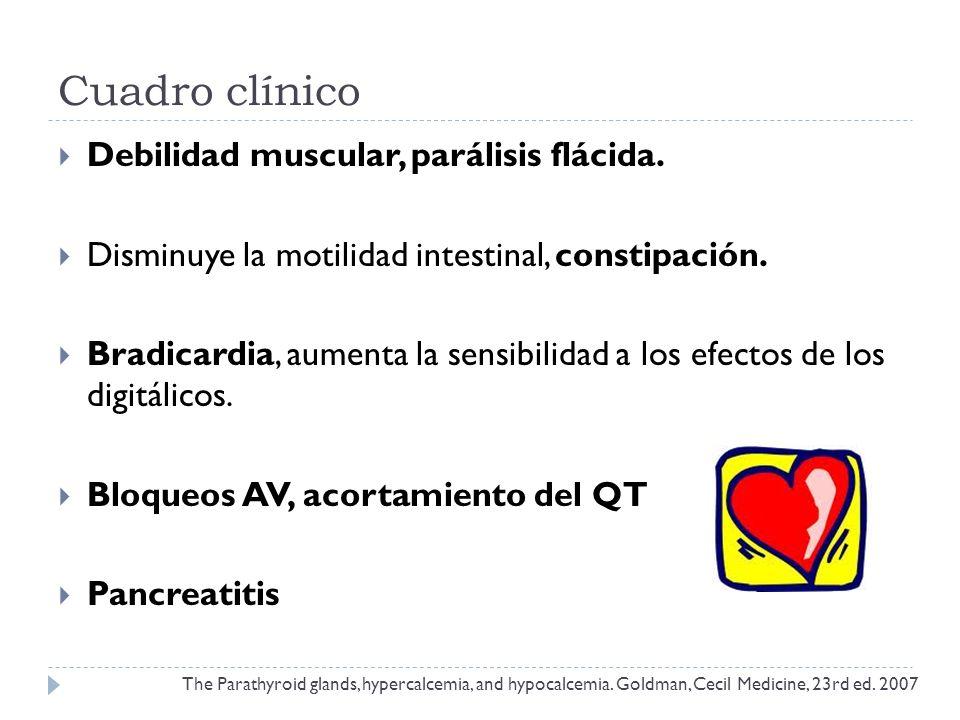 Cuadro clínico Debilidad muscular, parálisis flácida.