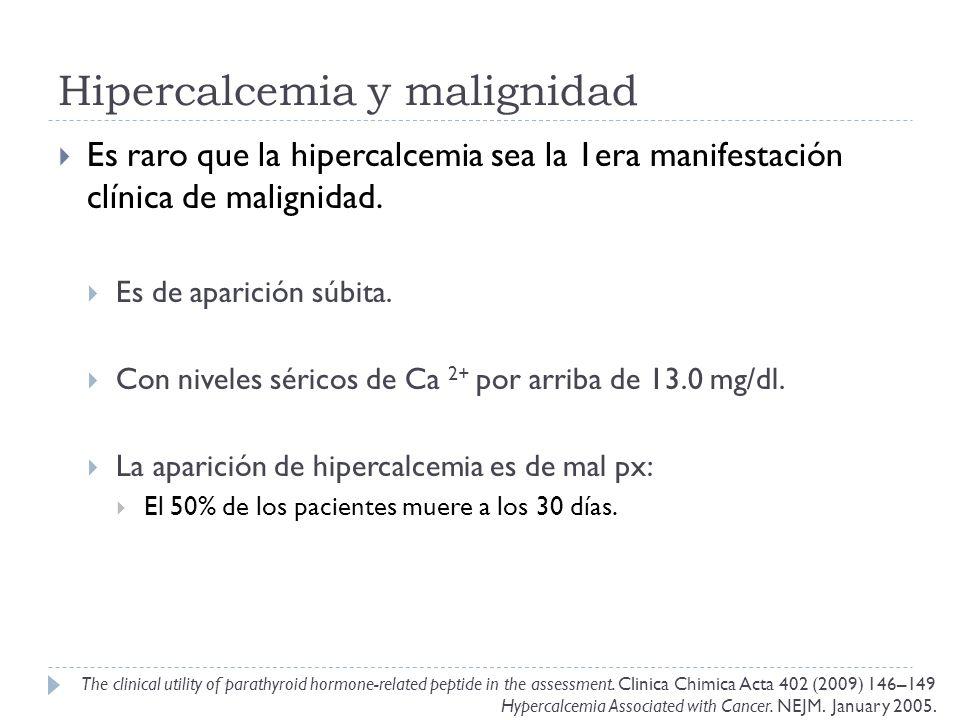 Hipercalcemia y malignidad