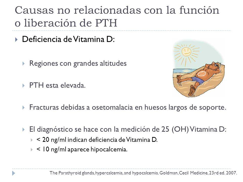 Causas no relacionadas con la función o liberación de PTH