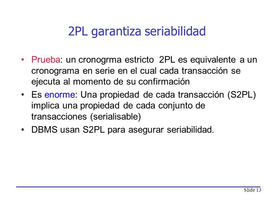 2PL garantiza seriabilidad