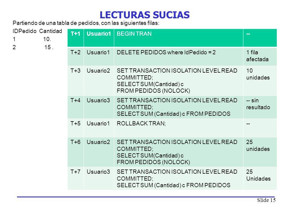 LECTURAS SUCIAS Partiendo de una tabla de pedidos, con las siguientes filas: IDPedido Cantidad. 1 10.