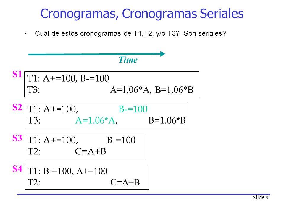 Cronogramas, Cronogramas Seriales