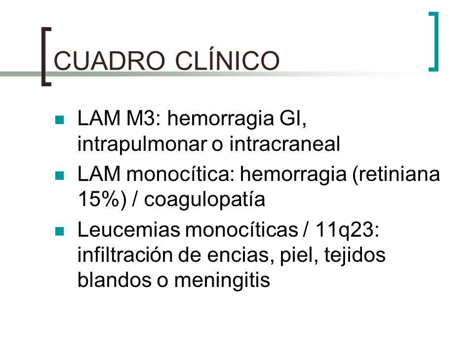 CUADRO CLÍNICO LAM M3: hemorragia GI, intrapulmonar o intracraneal