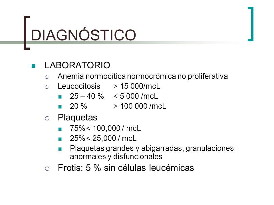 DIAGNÓSTICO LABORATORIO Plaquetas Frotis: 5 % sin células leucémicas