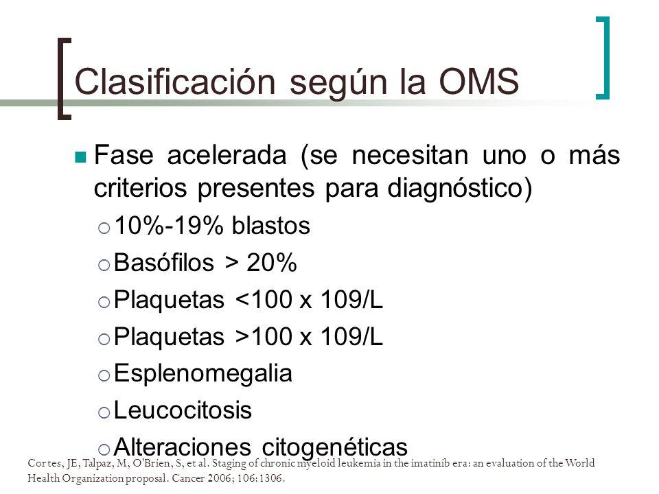 Clasificación según la OMS