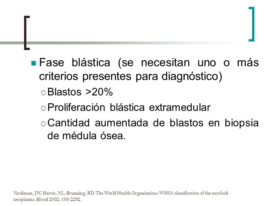 Fase blástica (se necesitan uno o más criterios presentes para diagnóstico)