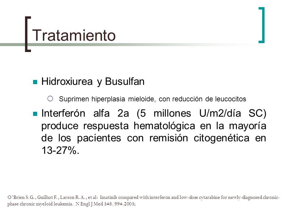 Tratamiento Suprimen hiperplasia mieloide, con reducción de leucocitos
