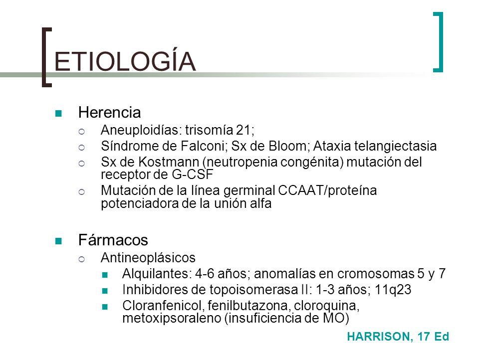 ETIOLOGÍA Herencia Fármacos Aneuploidías: trisomía 21;