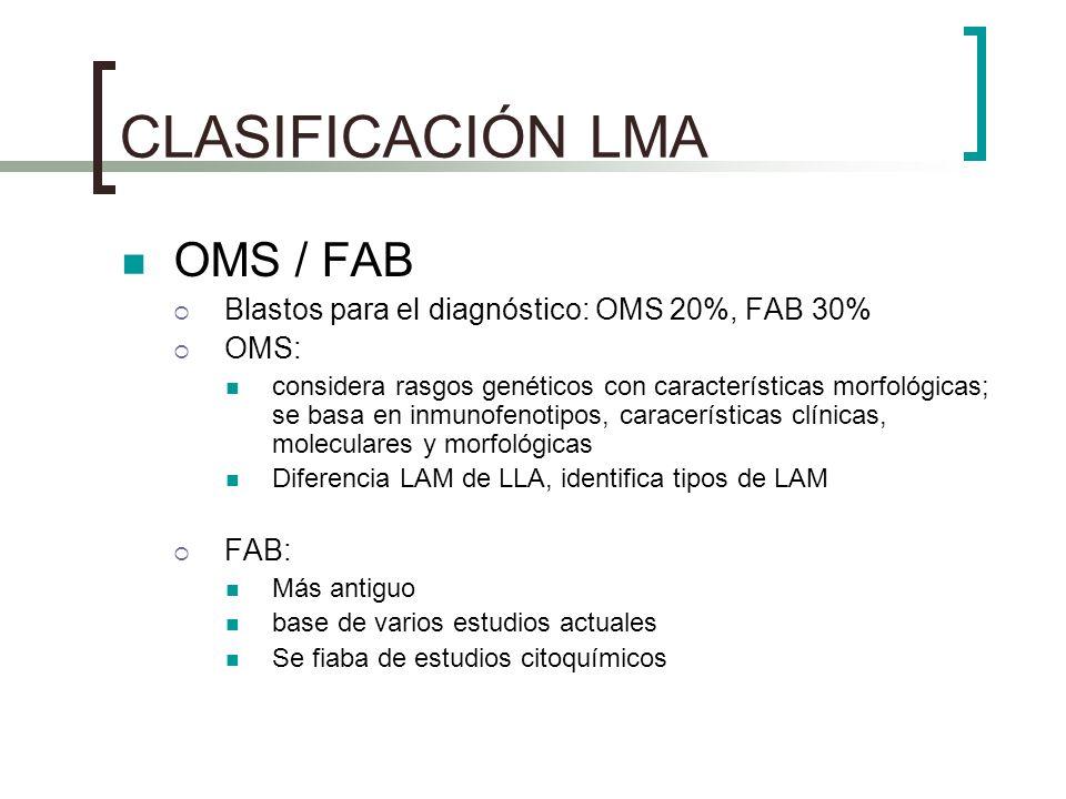 CLASIFICACIÓN LMA OMS / FAB