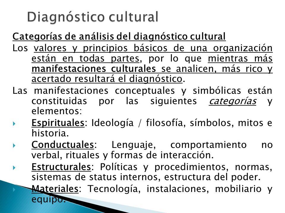 Diagnóstico cultural Categorías de análisis del diagnóstico cultural