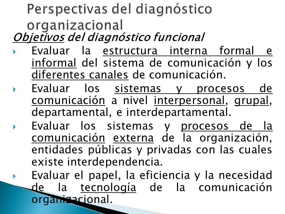 Perspectivas del diagnóstico organizacional