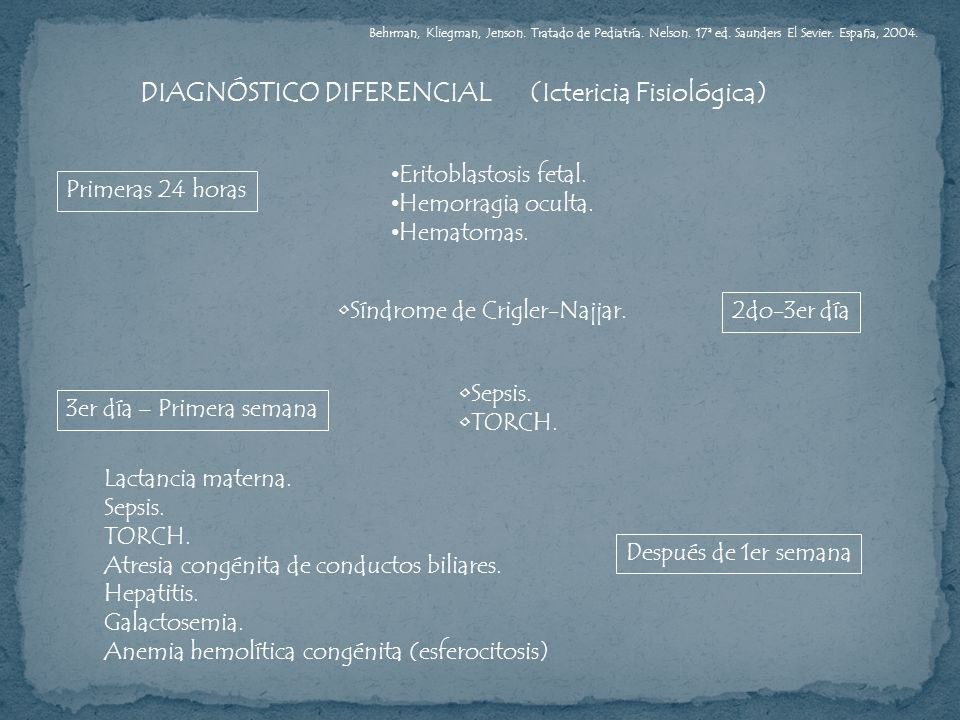 DIAGNÓSTICO DIFERENCIAL (Ictericia Fisiológica)