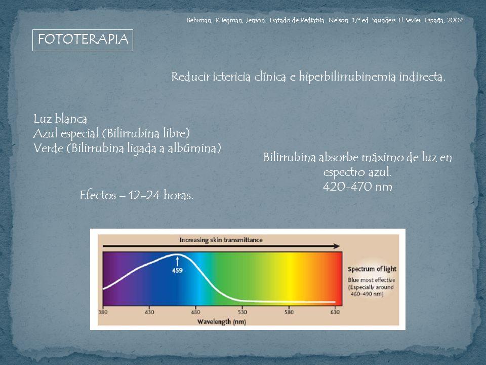 Bilirrubina absorbe máximo de luz en espectro azul.