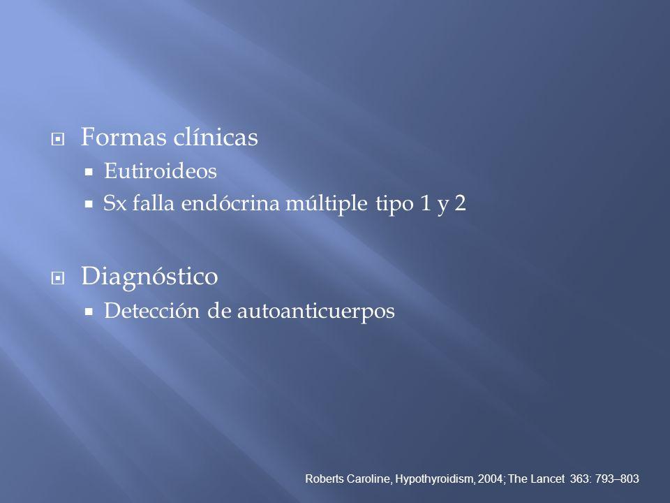 Formas clínicas Diagnóstico Eutiroideos